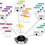 クローラー用サイトマップの作成法(機械用)