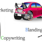 マーケティング・コピーライティング・ブランディングとは?それぞれの重要度