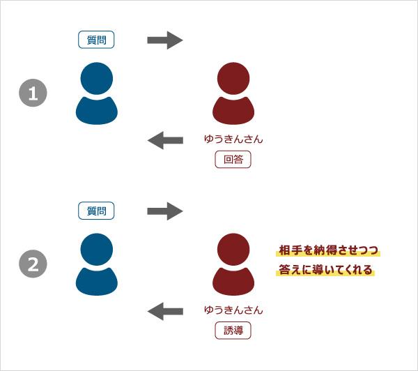 support_yukin_1-2